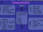 【中铁二十局】地铁盾构隧道施工技术简介(共72页)