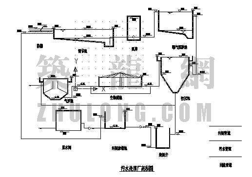 某淀粉污水处理厂平面布置图