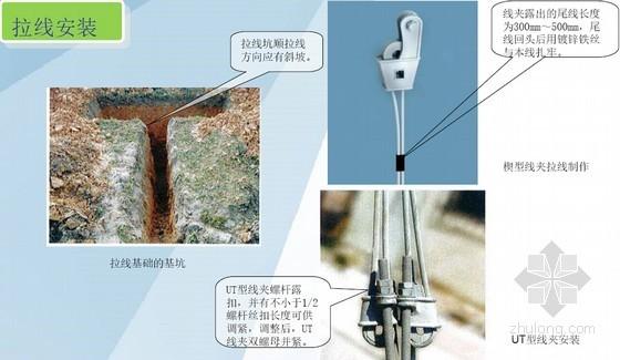 [山东]配网工程精细化设计施工工艺标准化做法照片(102页 附图较多)