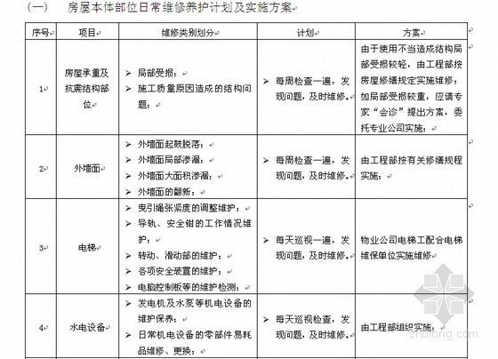 房地产商业广场物业管理服务方案