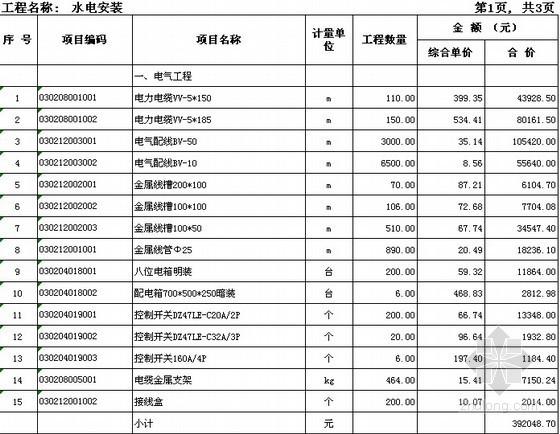 [广州]办公楼水电安装工程量清单报价书(2012)
