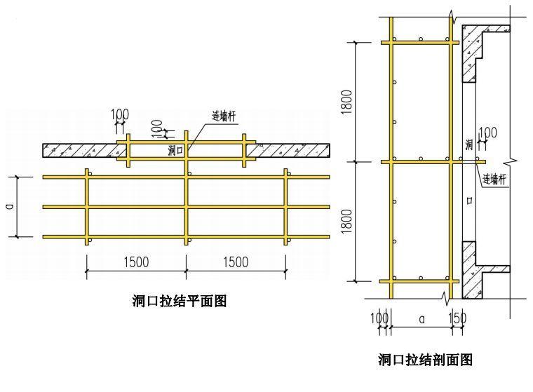 脚手架搭设安全标准化做法图集及全套构造图