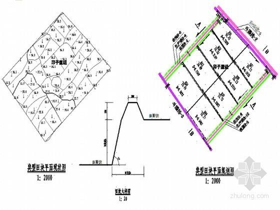 土地整理综合工程设计节点详图79张