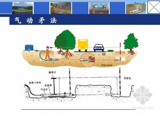 城市地下管道非开挖施工技术