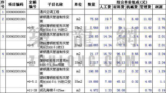 江苏某综合大楼土建及安装中标商务标(新清单)
