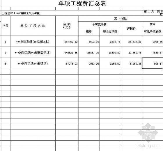 四川某项目消防工程清单报价实例