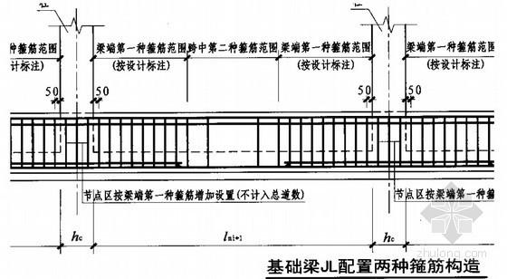 建筑工程钢筋翻样详细讲解培训手册(123页,图文)-基础梁的箍筋配置