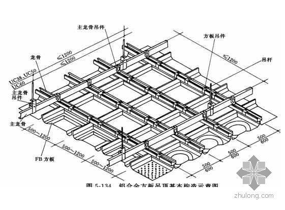 东莞某购物中心室内装修及水暖电安装施工组织设计
