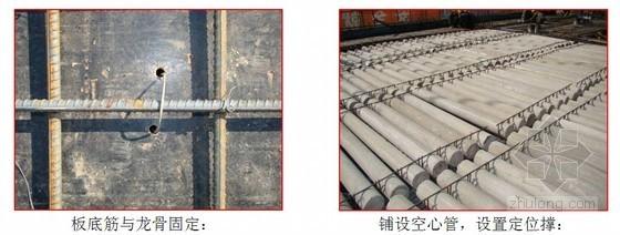 建筑工程十项新技术总结(土建、装修、机电等)