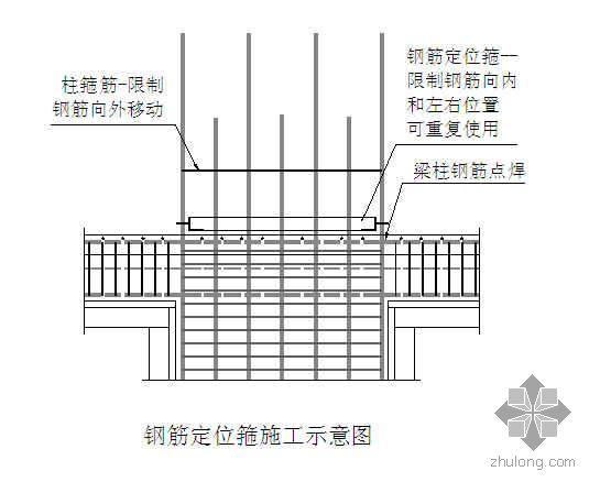 广州某高层办公楼施工组织设计(技术标 高支模)