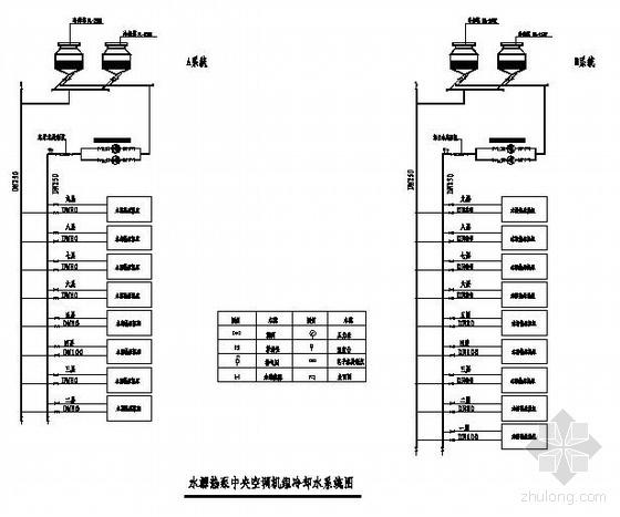 惠州某酒店中央空调设计图纸
