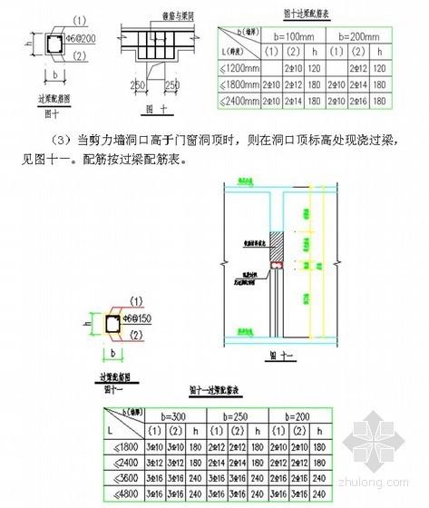 二次结构砌筑工程及装修施工方案