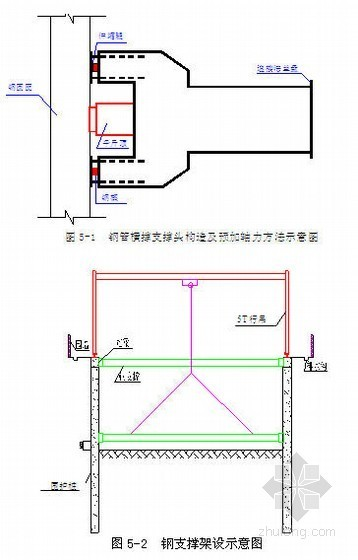 [广东]地铁隧道明挖深基坑施工组织设计