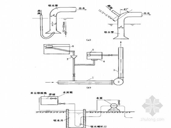 农村饮水安全工程建设与运管
