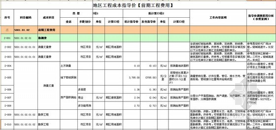 [西安]高层住宅及别墅项目房地产开发成本测算实例(含软装标准)全套表格