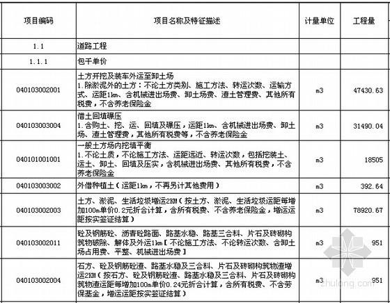 分部分项工程量清单、施工措施项目清单与计价表