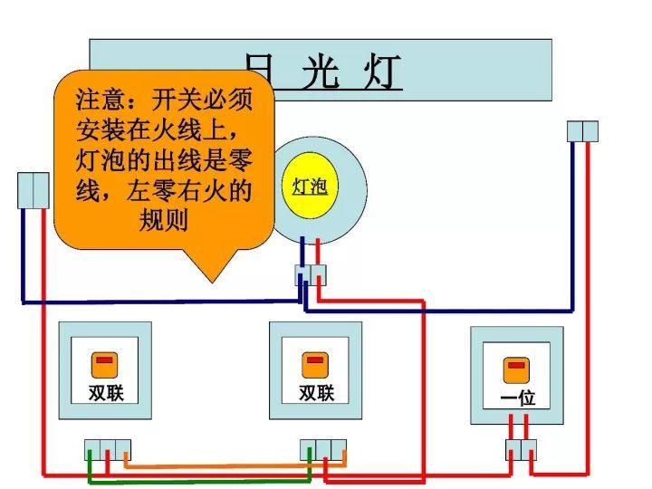 电工技能基本线路图全解,合格电工必看!_11