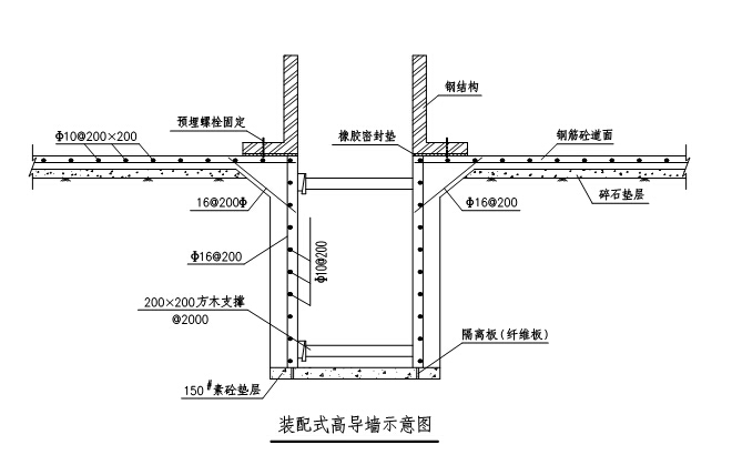 地铁建设施工组织设计
