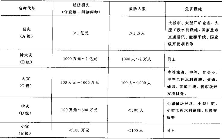 地质灾害勘查指南_2