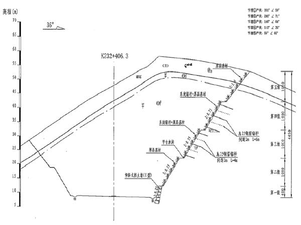 乐清湾1号桥路基防护工程施工技术方案