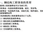 【全国】钢结构工程事故分析与处理(共53页)