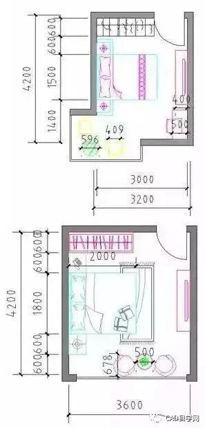 设计师终极福利!所有户型室内设计尺寸图解分析,建议永久收藏!_16