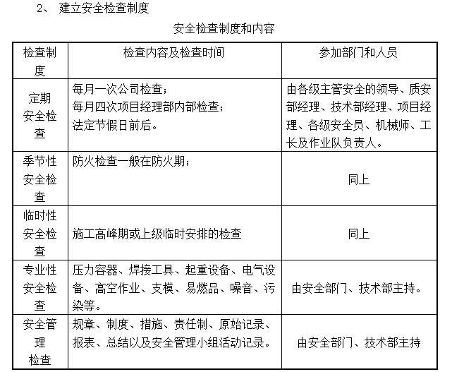 框架结构厂房工程施工组织课程设计_8