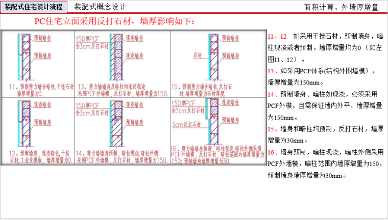 装配式建筑设计与研究(200页ppt)_18