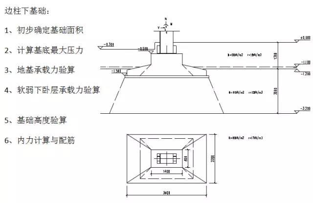 门式刚架轻型钢结构厂房设计_21