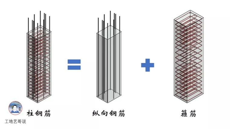 结构钢筋89种构件图解一文搞定,建议收藏!结构钢筋89种构件图解