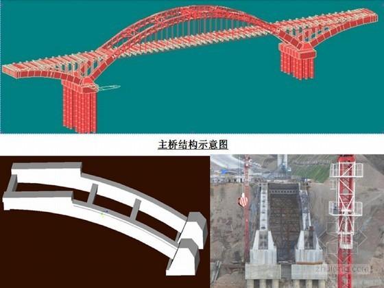 [优秀QC]三跨拱桥边拱灾后重建支架体系方案比选和应用