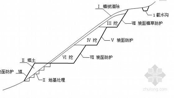 云桂铁路客运专线站场路基路堑施工方案