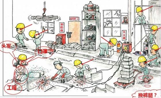 建筑工程新员工入职安全教育培训讲义(166页 图文解析)