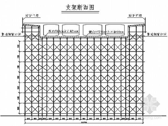 市政路立交桥工程现浇箱梁施工方案(内附计算书)