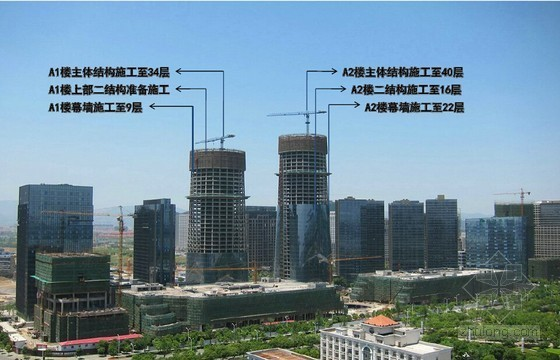 [江西]地标性超高层双子塔综合体施工组织设计(电气专业)