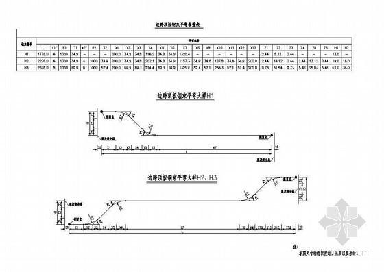 368m预应力混凝土连续刚构箱梁纵向预应力钢束大样参数节点详图设计