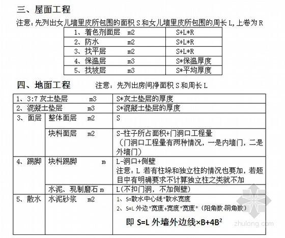2012年北京土建工程造价员考试实务小结