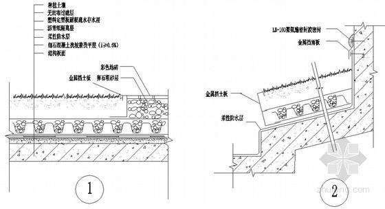 种植屋面土壤端头、斜面构造图