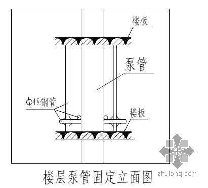 大体积混凝土冷施工缝资料下载-唐山市某住宅大体积混凝土施工方案