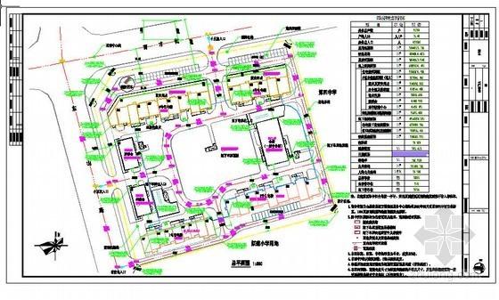 某工程基坑护坡、降水工程施工组织设计、计算书和图纸