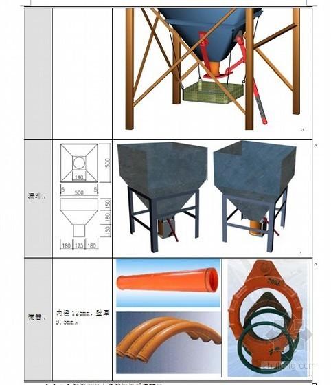 [天津]办公楼钢管混凝土工程施工方案(效果图丰富)