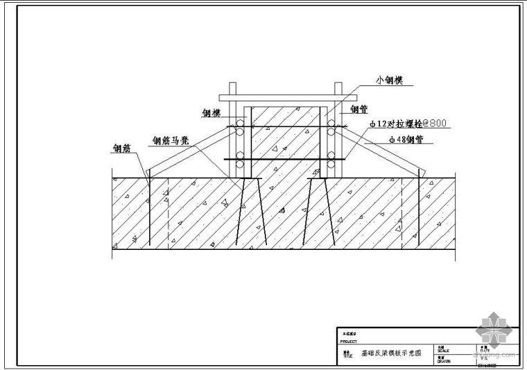 某基础反梁模板示意节点构造详图(二)