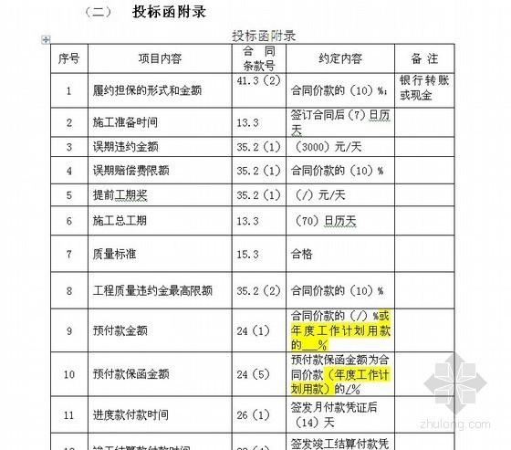 [福建]2013年土石方工程量清单招标控制价(招标文件)
