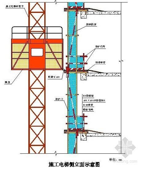 施工现场安全标准化图册(59页)