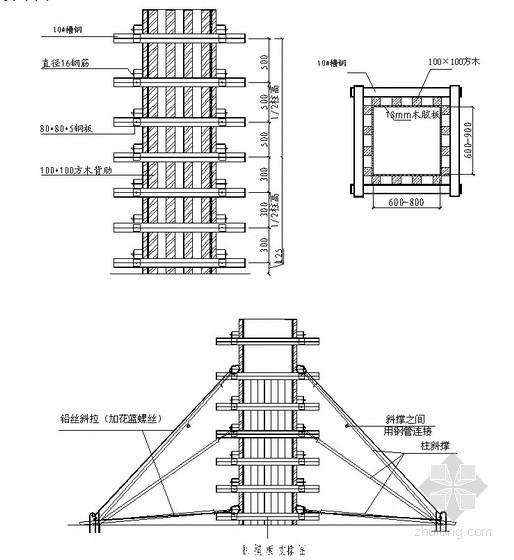 独立柱模板施工技术交底记录