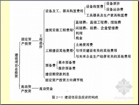[全国]造价员考试建筑工程计价PPT讲义(189页)