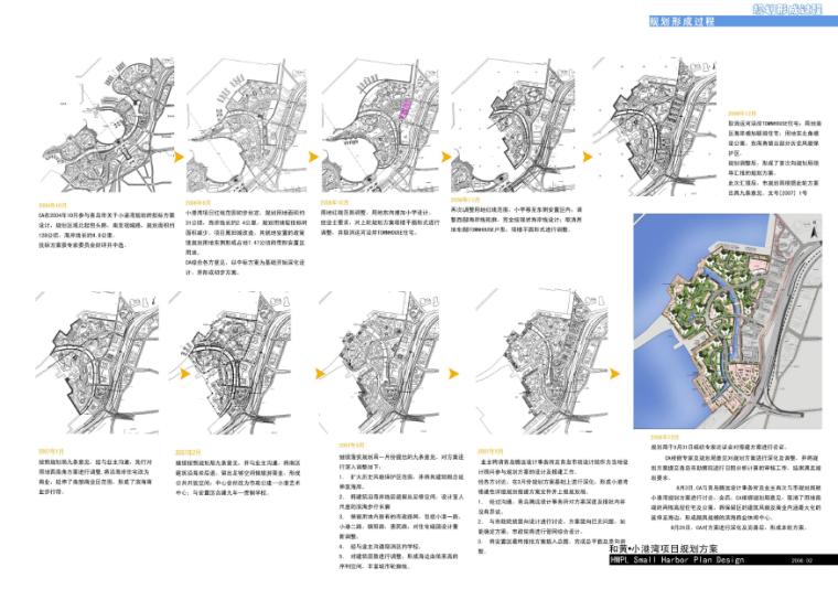 [山东]某小港湾项目规划方案设计文本_4