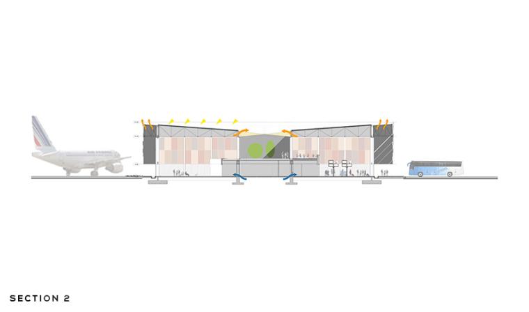 摩洛哥可拓展性盖勒敏机场剖面图(31)