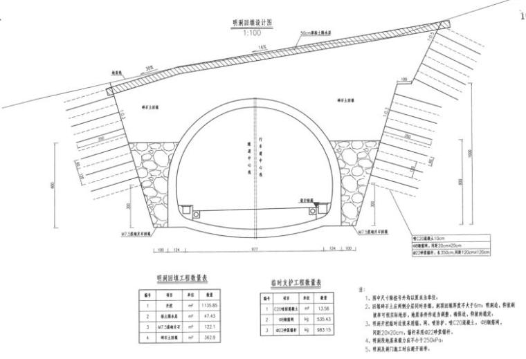 装配式预应力混凝土箱形连续梁特大桥施工图设计(1068张PDF)
