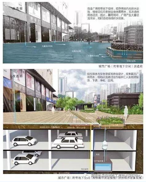 海绵城市设计全措施(完整版)_24